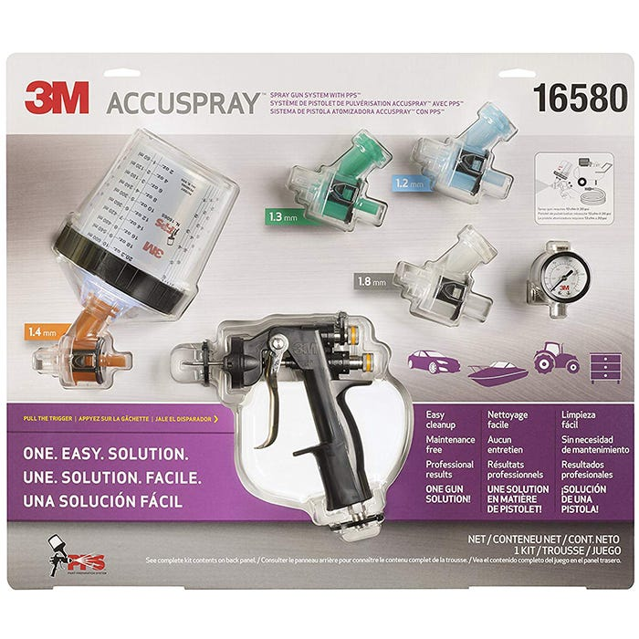 3M Paint Preperation System (PPS)