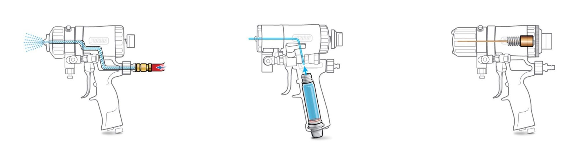 Graco Fusion MP Spray Gun